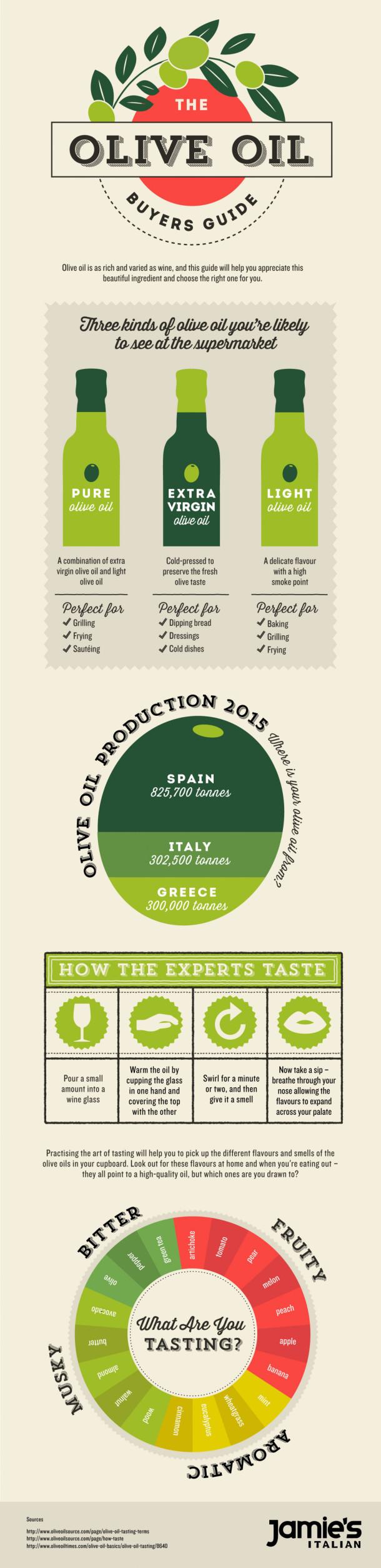 Jamie Oliver's olive oil guide